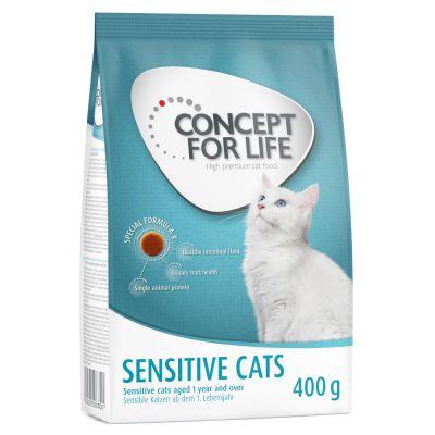 Concept for Life Sensitive Cats