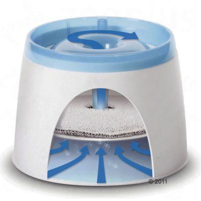 Fontanella Catit Design Fresh & Clear 2 l
