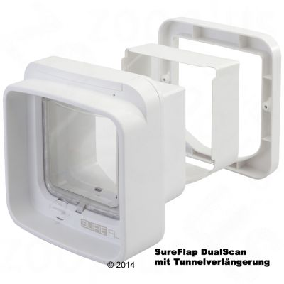 Gattaiola SureFlap DualScan