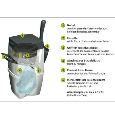 LitterLocker II