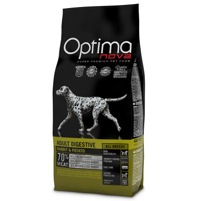 Optimanova Dog Food Review
